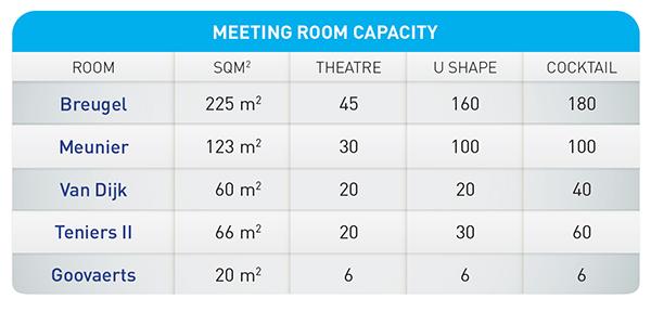 Meeting room capacities Golf d'Hulencourt